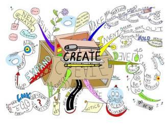 Create Image